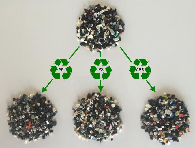 separation of ASR plastics